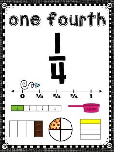 Fractions posters to display in your class.
