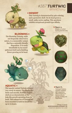 Finni Chang — More Pokemon variants from Morphological Diversity. Pokemon Mix, Pokemon Sketch, Pokemon Fusion Art, Pokemon Fake, Pokemon Fan Art, Pokemon Tattoo, Pokemon Comics, Pokemon Memes, Pokemon Funny