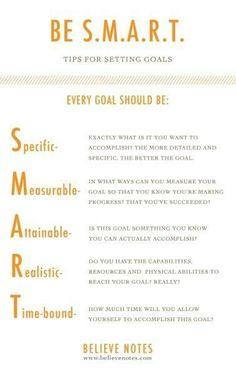 Smart Goals.