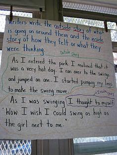 Writing anchor chart- Outside story vs inside story
