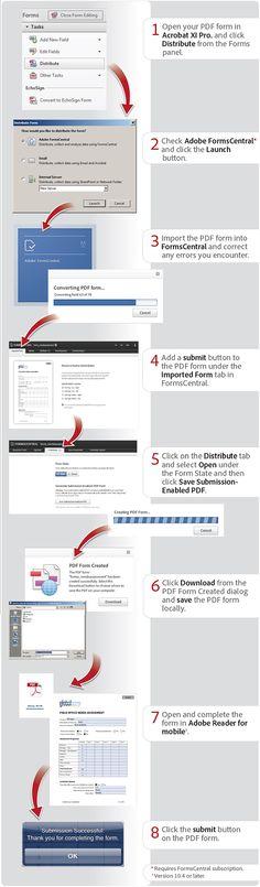 How To Password Protect PDF, Password Protected PDF, PDF Password