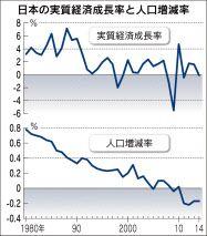日本型資本主義の課題 企業間格差拡大、停滞招く S・ルシュバリエ 仏社会科学高等研究院准教授 :日本経済新聞