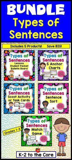 everything you need to teach about the four kinds of sentences ...