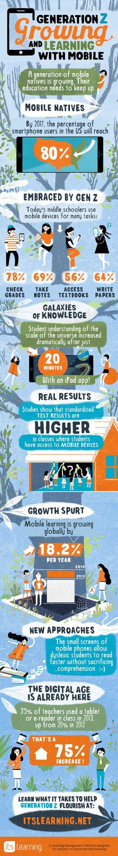 Educational infographic : Gen Z: Growing and Learning with Mobile #infographic