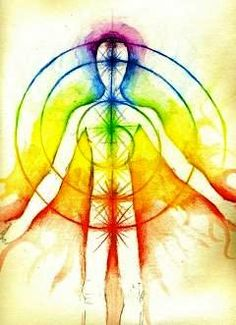 7 Colors of the 7 Chakras...♥ http://www.discerningtheworld.com/images/wpi/ChakraRainbowSpiral.JPG