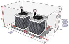 Installation à l'extérieur d'une PAC aérothermique à absorption gaz PAC aérothermique à absorption gaz (résidentiel) | GrDF Cegibat