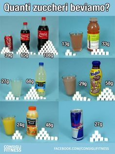 Quanti zuccheri beviamo?