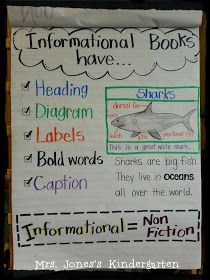 "Week 3: Anchor chart on Informational Books ""Non-Fiction features...great resource for ESL"""