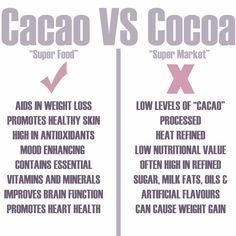 cacao - Google Search