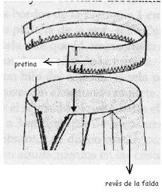 pretina:  cinturon para sujetar ciertas prendas