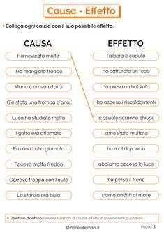 Causa - Effetto: Schede Didattiche per la Scuola Primaria | PianetaBambini.it Italian Vocabulary, Vocabulary Words, Italian Language, Korean Language, Spanish Language, How To Speak Italian, Italian Lessons, Learning Italian, Math For Kids
