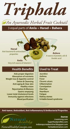 The info graphic explains the ingredients and the health benefits of triphala like healthy digestion, weight loss and improved immune strength. Description from rawayurveda.com. I searched for this on bing.com/images