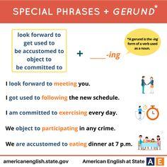 Special Phrases + Gerund