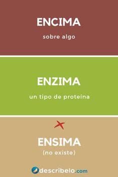 Spanish Grammar, Spanish Vocabulary, Spanish Language Learning, Curious Facts, School Notebooks, English Words, Writing Skills, Study Tips, Spelling