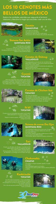 La madre naturaleza nos regala cientos de atractivos para que podamos disfrutar, contemplar, explorar. En México, uno de estos grandiosos regalos son los cenotes y cavidades que, rodeados por una belleza natural inigualable, nos invitan a sumergirnos a la aventura extrema, a vivir una experiencia única.  En esta infografía te presentamos los 10 cenotes más bellos, esos que no pueden faltar en tu itinerario de viaje por la región. #OjalaEstuvierasAqui #BestDay