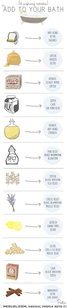 Common household items, use in bath for different remedies