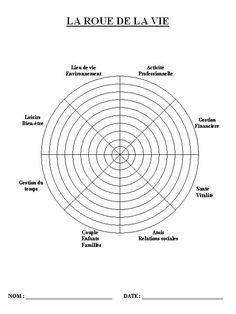 La roue de la vie Self Development, Personal Development, Miracle Morning, Pep Talks, Happy Mom, Learn French, Positive Attitude, Art Therapy, Bullet Journal