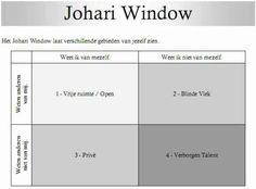 2.2.2 Agogisch handelen kader voor gedrag en sociale interacties  johari venster