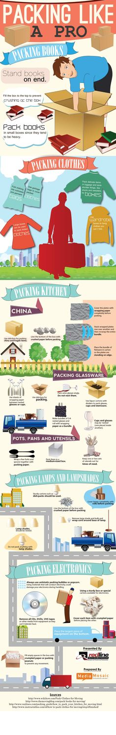 Packing Like A Pro [Infographic]