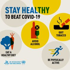 4⃣ steps to stay fit to beat #COVID19: 🍊 eat a healthy diet 🚭 #notobacco 🏃♀️ be physically active 🍺 stop harmful use of alcohol Mental Health Posters, Health And Safety Poster, Safety Posters, Healthy Tips, How To Stay Healthy, Eat Healthy, Quit Tobacco, International Health, Health Advice