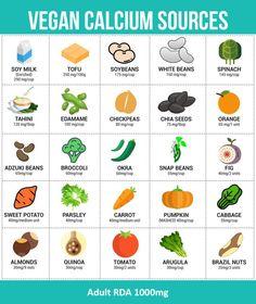 Complete Nutrition, Plant Based Nutrition, Vegan Nutrition, Proper Nutrition, Nutrition Chart, Nutrition Plans, Vegan Calcium Sources, Calcium Rich Foods, Calcium Food