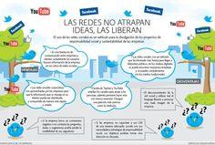 Las Redes Sociales no atrapan las ideas: las liberan #infografia