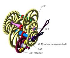 clock All Gears