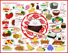 Chart of Japanese food!