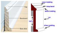 multipiece_baseboard