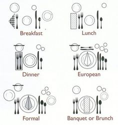 The proper way to set a table. Print and give to children as a challenge to set table before each meal. Kills two birds with one stone, teaches them how to set a table and a chore :) Life Hacks, Dining Etiquette, Etiquette Dinner, Wedding Etiquette, Deco Table, Decoration Table, Place Settings, Kitchen Hacks, Food Hacks