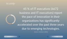 #digitaltransformation #IT Innovation, The Past, Facts, Technology, Digital, Tech, Tecnologia