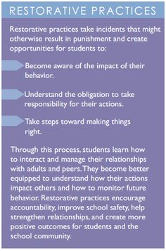 Restorative Justice has been applied in schools across the world to successfully build healthy school communities, support students and teachers, and address discipline issues.