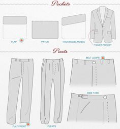 A visual guide to understanding common Suit features Source