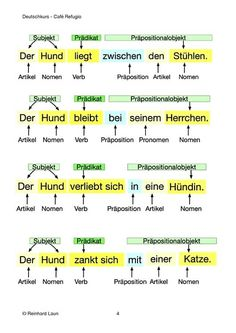 German Resources, Learning Languages Tips, German Grammar, German English, German Language Learning, Learn German, Teacher, Education, Alphabet