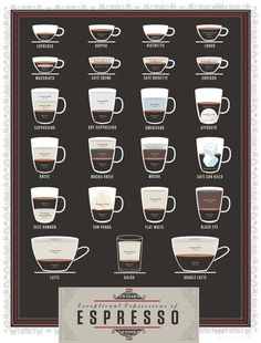 Infographic: A Beautiful Cheat Sheet For Two Dozen Espresso-Based Drinks