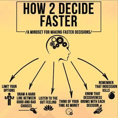 How to decide faster. - How to decide faster. Thinking Skills, Critical Thinking, Self Development, Personal Development, Professional Development, Leadership Development, Life Skills, Life Lessons, Guter Rat