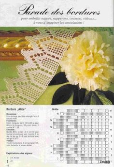 If you looking for a great border for either your crochet or knitting project, check this interesting pattern out. When you see the tutorial you will see that you will use both the knitting needle and crochet hook to work on the the wavy border. Filet Crochet, Crochet Lace Edging, Crochet Motifs, Crochet Borders, Crochet Diagram, Crochet Stitches Patterns, Crochet Chart, Thread Crochet, Knit Or Crochet