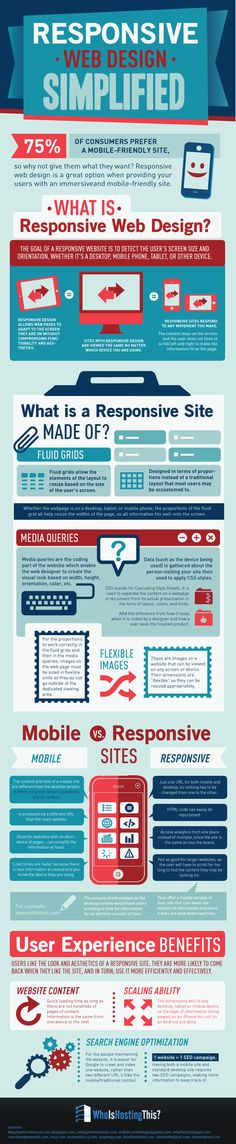 Responsive Web Design Simplified [Infographic] - 'Net Features - Website Magazine this is also a marketing topic. Marketing Mail, Marketing Digital, Marketing Quotes, Marketing Ideas, Design Web, Design Layouts, Design Color, Flat Design, Creative Design
