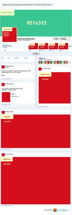 Dimensiones de las imágenes de FaceBook #infografia #infographic #socialmedia