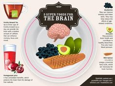 How to Boost Your Brain Power! Brain Healthy Foods, Brain Food, Healthy Eating, Healthy Recipes, Brain Nutrition, Clean Eating, Nutrition Tips, Diet Tips, Yummy Recipes