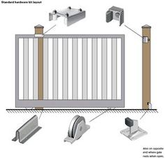 Sliding Gate Hardware(Camping Hacks For Dogs) Porch Gate, Deck Gate, Driveway Gate, Tor Design, Fence Design, Brick Fence, Wooden Fence, Fence Stain, Bamboo Fence