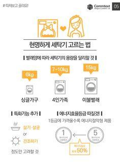 #따져보고골라요 - 마냥 비싸고 크다고 좋은 세탁기는 아닙니다. 사용하는 사람의 라이프스타일에 맞춘 세탁기야말로 현모양처와 다름없죠! 빨래양, 특화기능, 에너지효율등급 따져보고 세탁기를 골라요! (*데이터 출처: 스마트컨슈머) Korean Words, Information Graphics, Drawing Tips, Life Hacks, Infographic, Banner, Knowledge, Layout, Wisdom