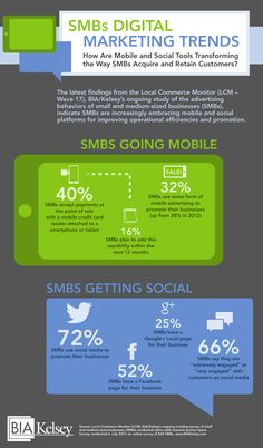 SMB Digital Marketing Trends - How are mobile and social tools transforming the way SMB´s acquire and retain customers?