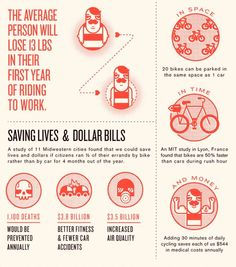 Why you should ride your bike