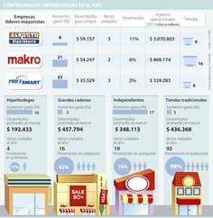 #canvasseven #empresas Más regulación en Sector de Telecomunicaciones. http://www.larepublica.co/sector-de-telecomunicaciones-pide-m%C3%A1s-regulaci%C3%B3n-en-celulares_210256