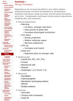 Dysphagia Therapy Techniques. Pinned by SOS Inc. Resources @sostherapy http://pinterest.com/sostherapy.
