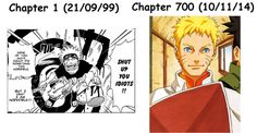 Naruto from the beginning to end