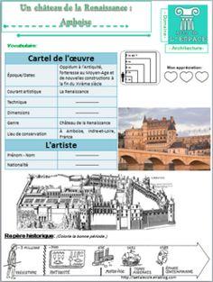 Carte d'identité ?Châteaux de la Renaissance : Amboise?