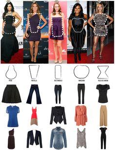 ¿Conoces la forma de tu cuerpo? ¡Aprende a vestirte según ella! - Cranberry Chic