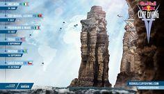 Red Bull Cliff Diving 2017 arranca em Junho, 2ª Etapa é nos Açores